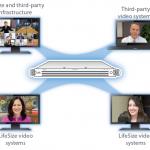 LifeSize UVC Platform Video Infrastructure Virtualisierung Video Infrastruktur