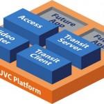 LifeSize UVC Platform