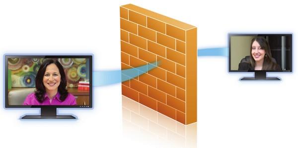 LifeSize UVC Transit Firewall Traversal